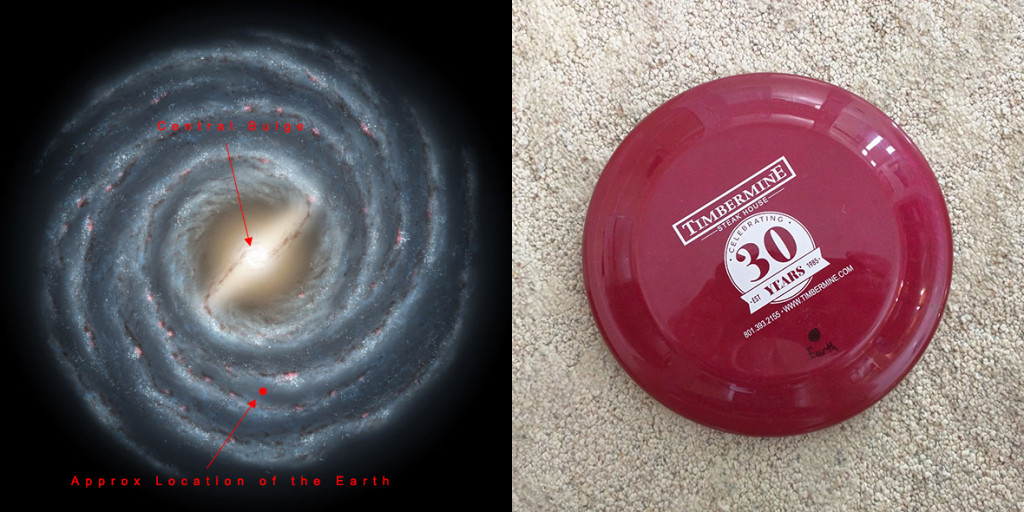 Think of the milky way galaxy like a frisbee